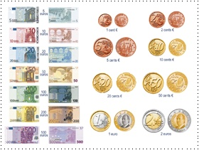 Spanish Euros and Euro Cents